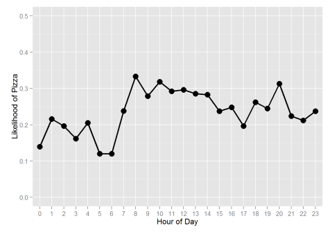 SYC_Carmen_Graph1